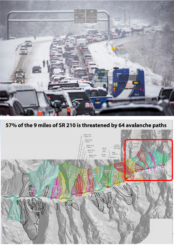 traffic in Little Cottonwood Canyon and avalanche map